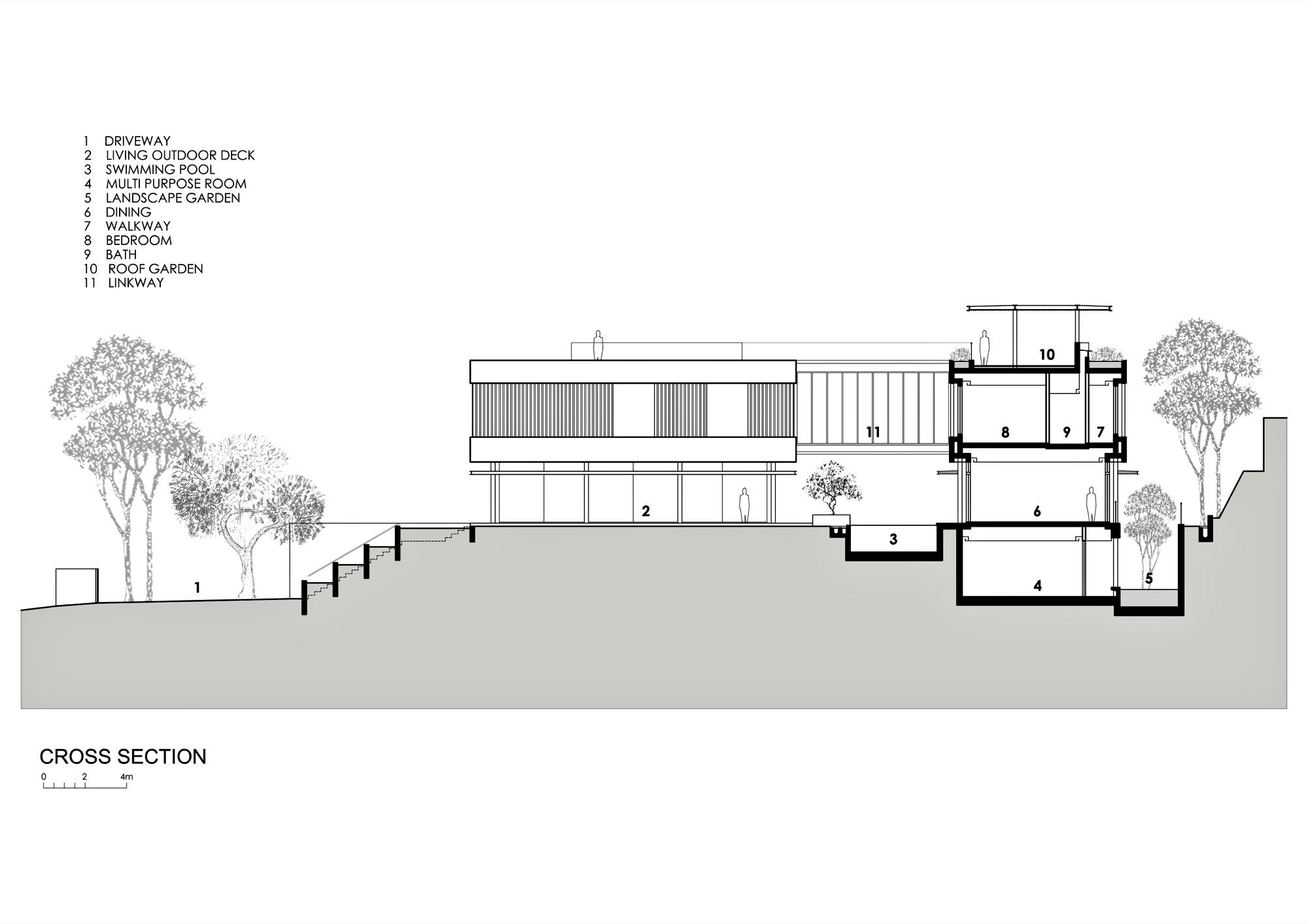 Elevations – Secret Garden House Luxury Residence – Bukit Timah, Singapore