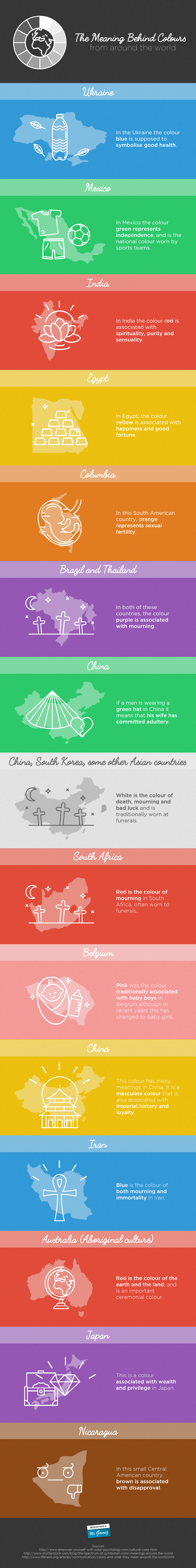 The Meaning Behind Colours from Around the World