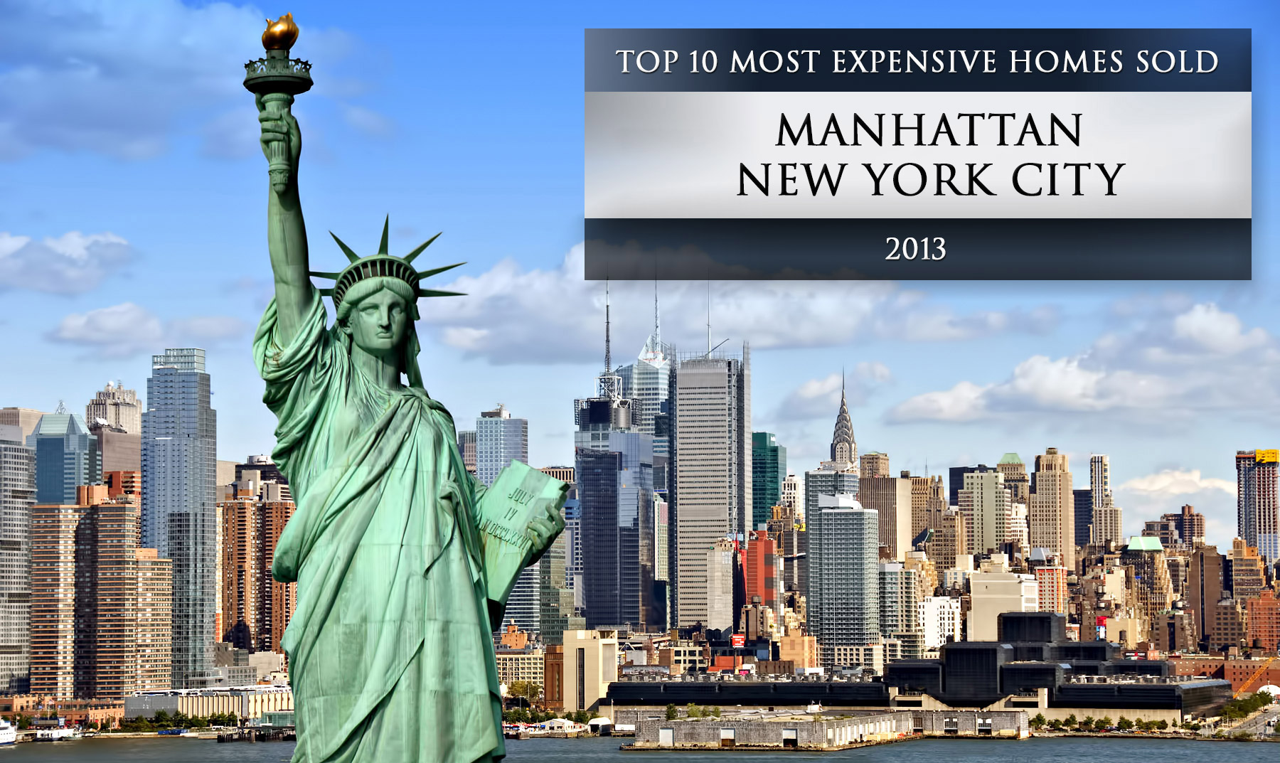 10 of the Most Expensive Manhattan, New York City Homes Sold in 2013