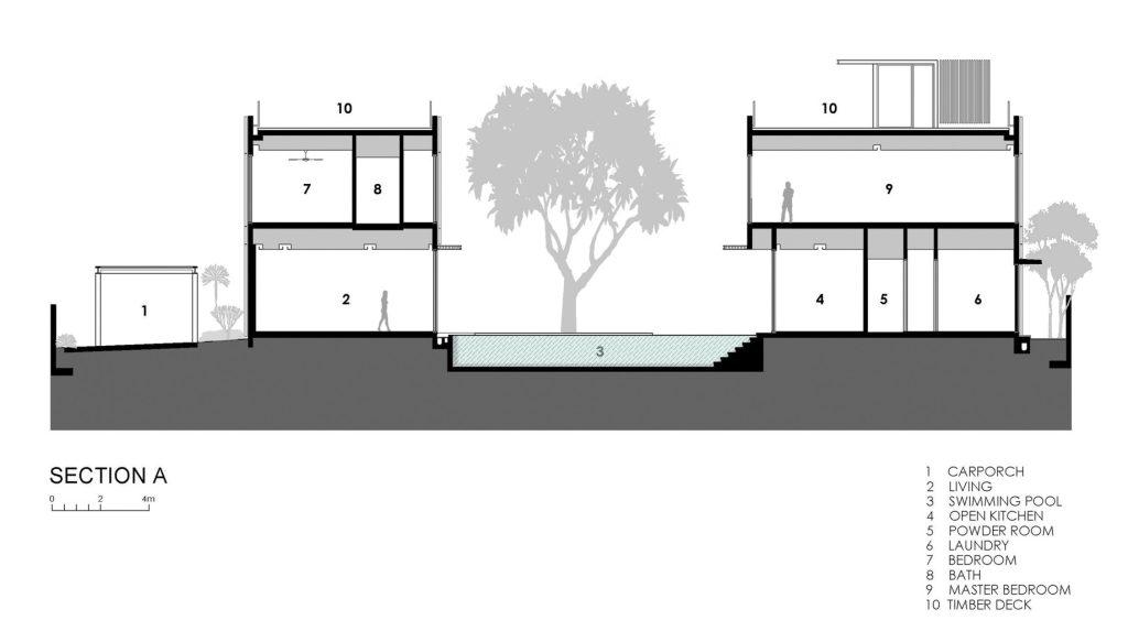 Sections - Centennial Tree House Luxury Residence - Dunbar Walk, Singapore