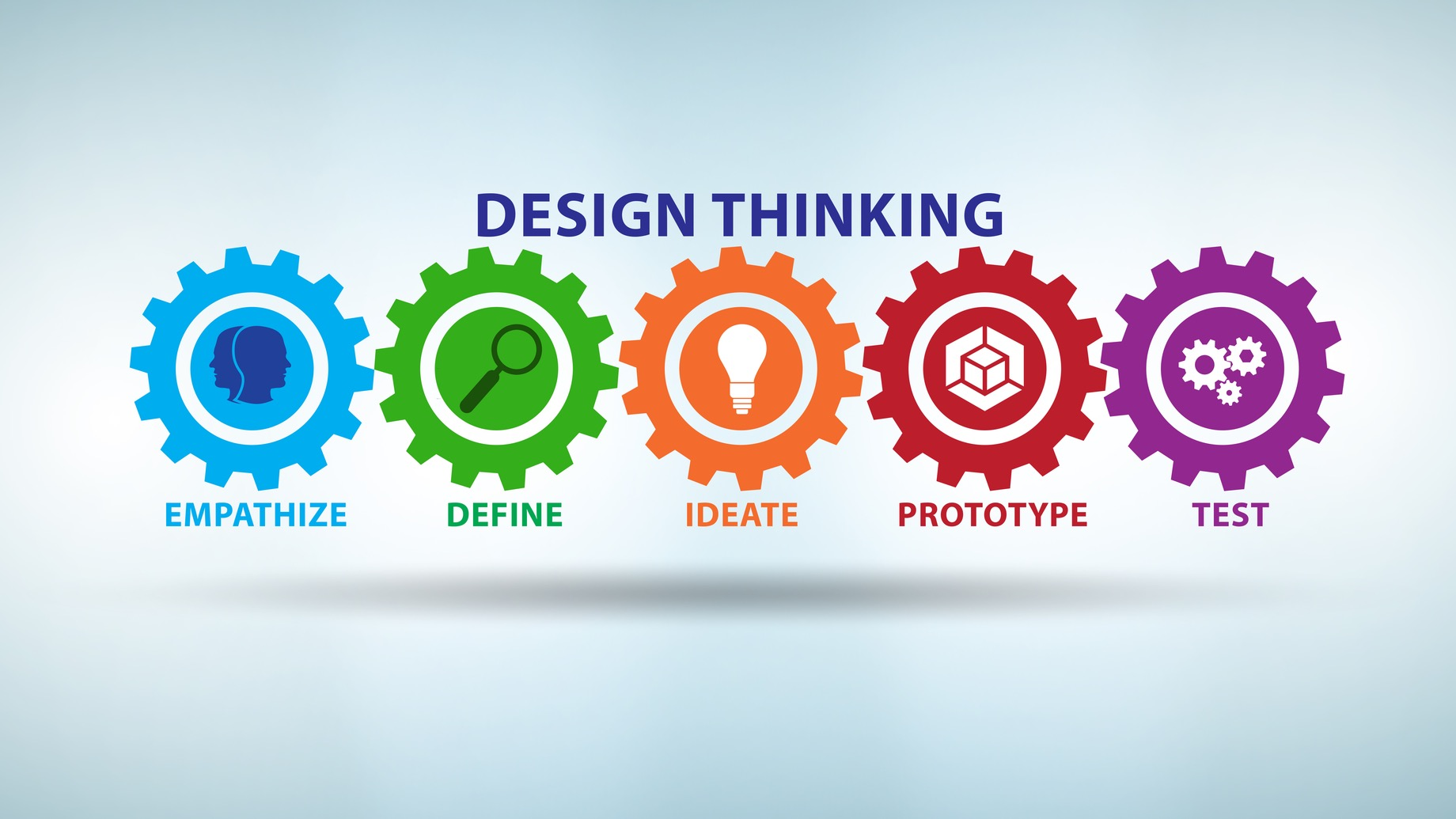 How Does Design Thinking Help In Innovation?