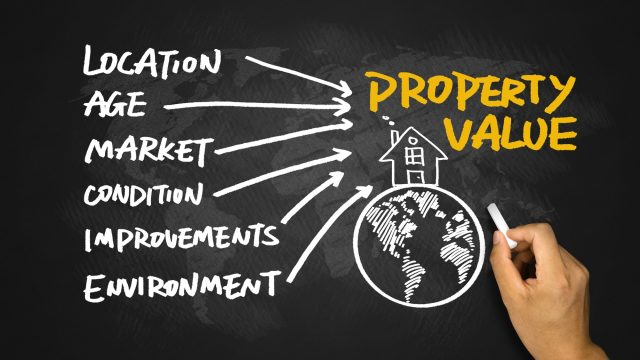 Property Value Appraisal